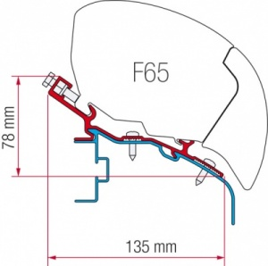 Fiamma F65 Adapter Kit - Elddis